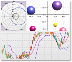 Chart Activex Banner 1