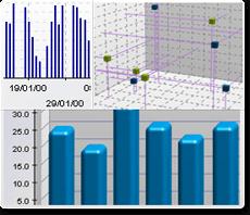 Chart Activex Banner 3