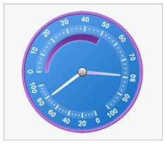 Dot net gauge multiple ranges