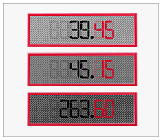 Sharepoint numeric display gauges