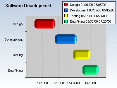 2d horizontal float bar chart with smooth edge bars