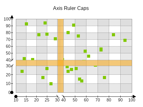 Axis rules caps