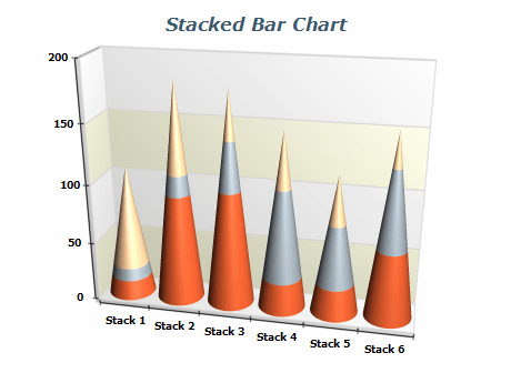 Stacked Bars Chart