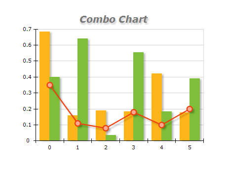 combo chart cluster bar line