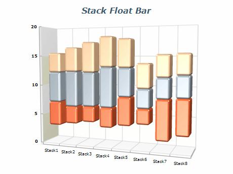 stack float bar chart