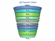 advanced 3d funnel chart