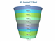 advanced 3d funnel no gaps