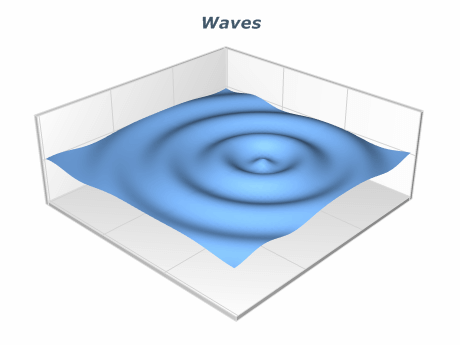 grid surface waves