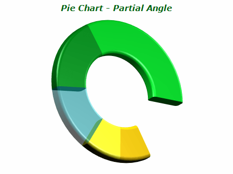 pie chart partial angle