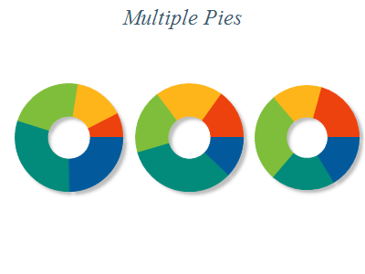 Free Chart 2d pie multiple pies
