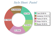 Free Chart 2d style pastel
