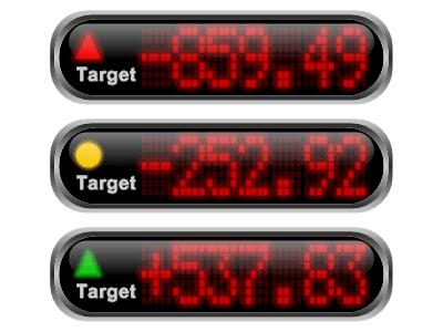 Gauge numeric display matrix rectangle
