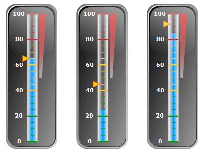 Linear gauge vertical