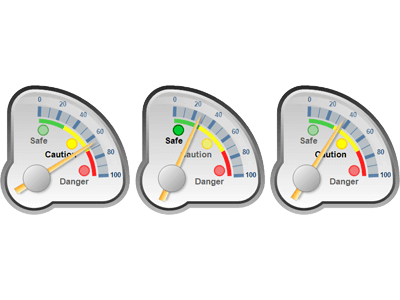 Radial gauge multiple range state indicators