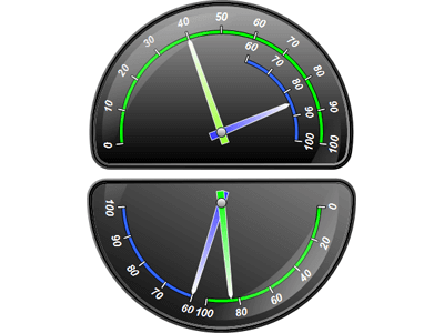 Radial gauge axes docking