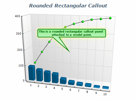 Chart rounded rectangular callout