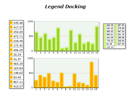 Chart legend docking