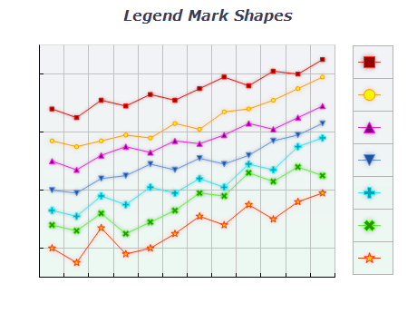 Chart legend mark shapes