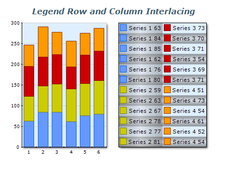Chart legend row and column interlacing