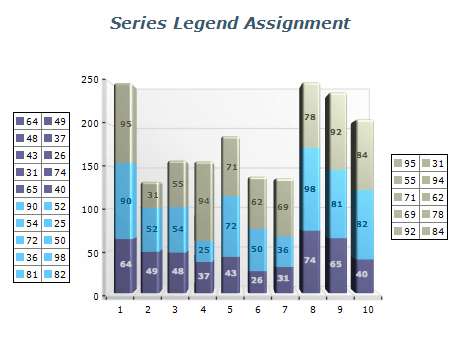 Chart series legend assignment