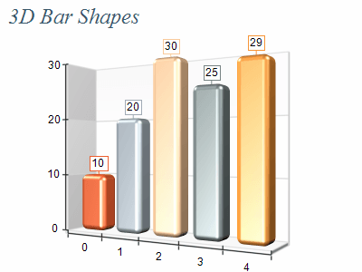 3d data smooth edge bar