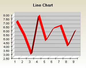3d line chart as tape with bar data point marks