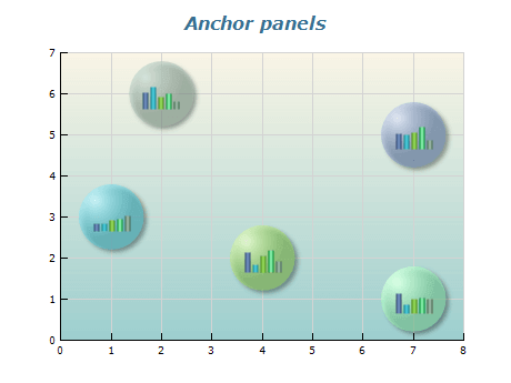 Chart anchor panels 1