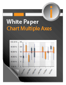 Nevron white paper chart with multiple axes