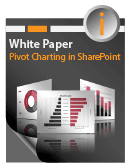 Nevron white paper pivot charting share point