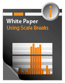 Nevron white paper using scale breaks