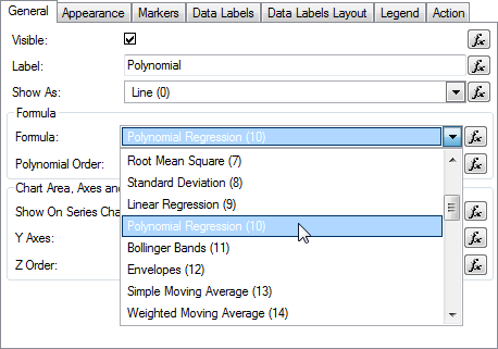 ssrs Polynomial Trend Line select polynomial