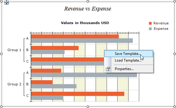 Chart reporting services templates