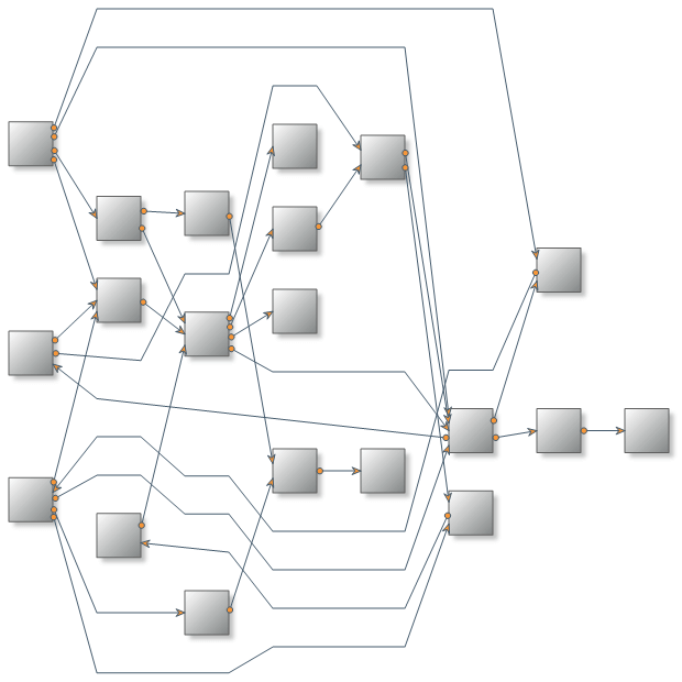 Layered graph layout 2