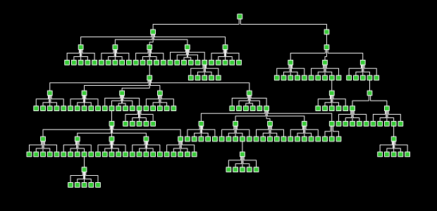 Layered tree layout diagram complex