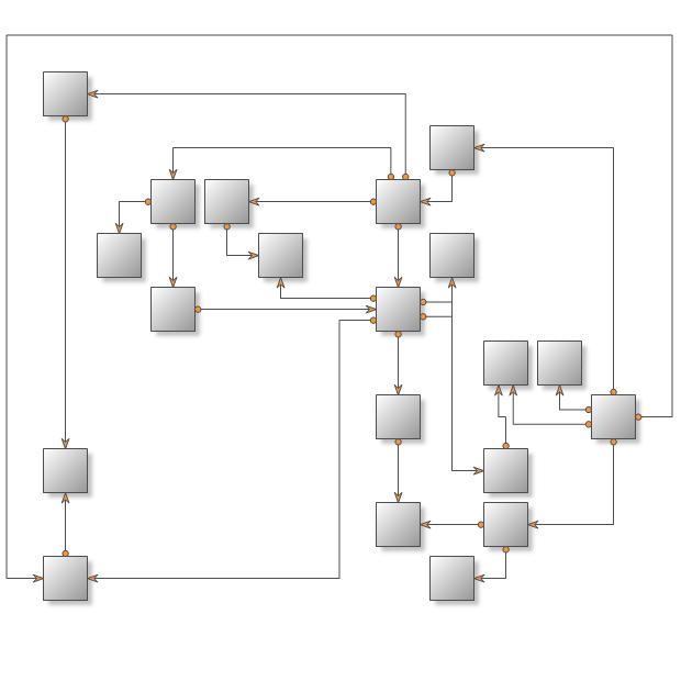 Orthogonal graph layout