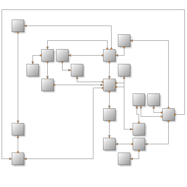 Orthogonal graph layout