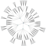 Complex radial graph layout 2