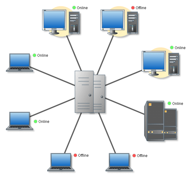 Radial graph layout computer interaction