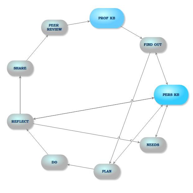 Single cycle layout diagram 2