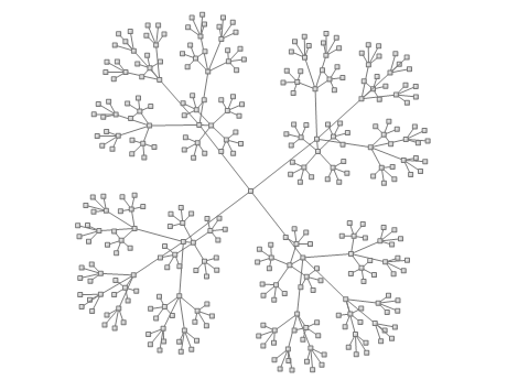 generic tree diagram symmetrical layout