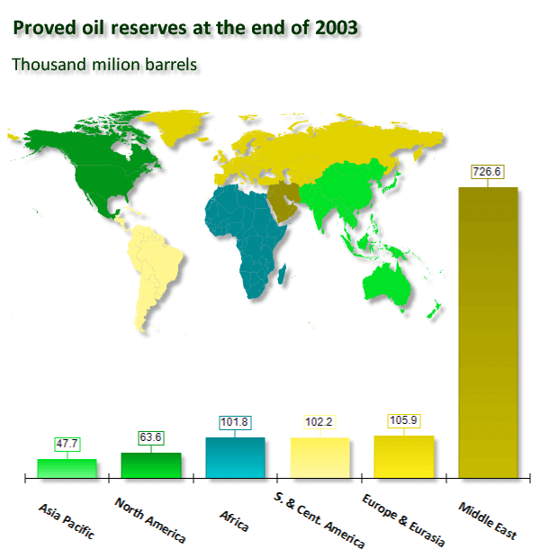 World oil resources map