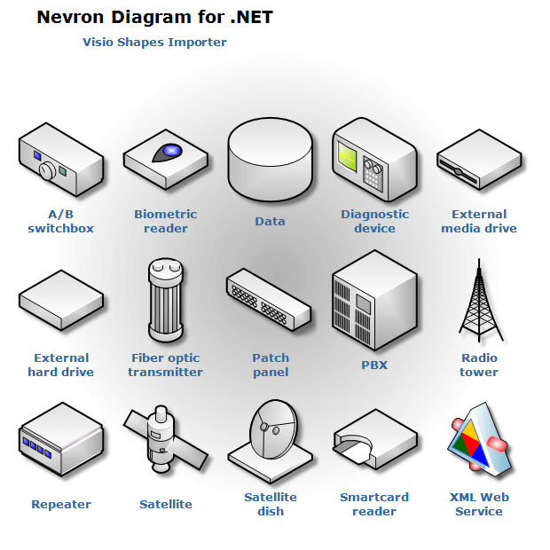 Nevron diagram visio shapes detailed network