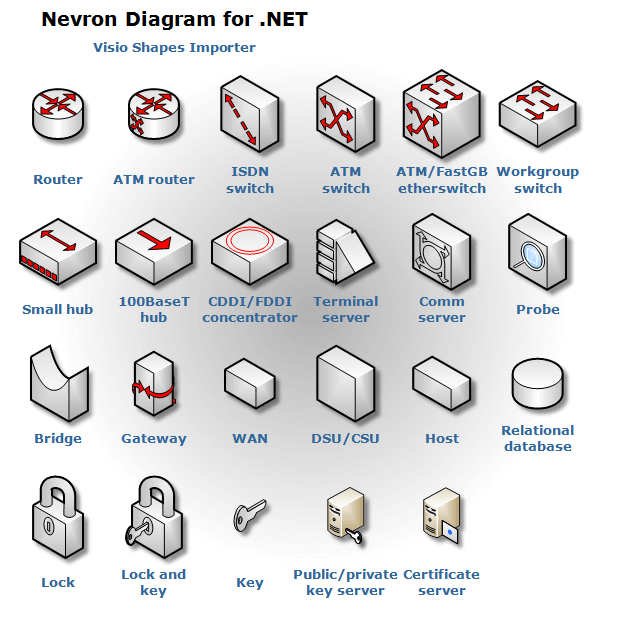 Nevron diagram visio shapes network symbols