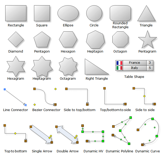 net diagram basic shapes   diagram shapes gallery   nevrondiagram basic shapes