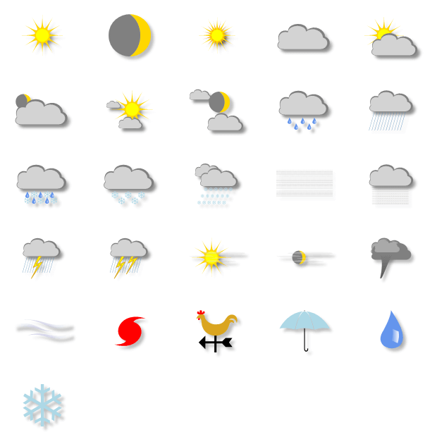 Weather shapes