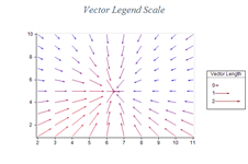 Vector Legend Scale