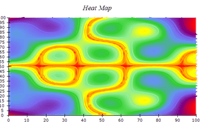 Heat Map Chart Small