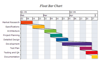 Float Bar Connector Lines Chart Small