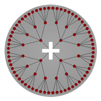 Radial graph layout small