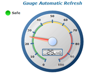Radial gauge with state indicators